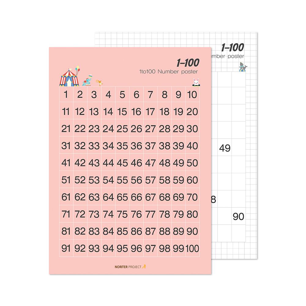 숫자1-100 양면 코팅 포스터